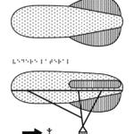 observation balloon